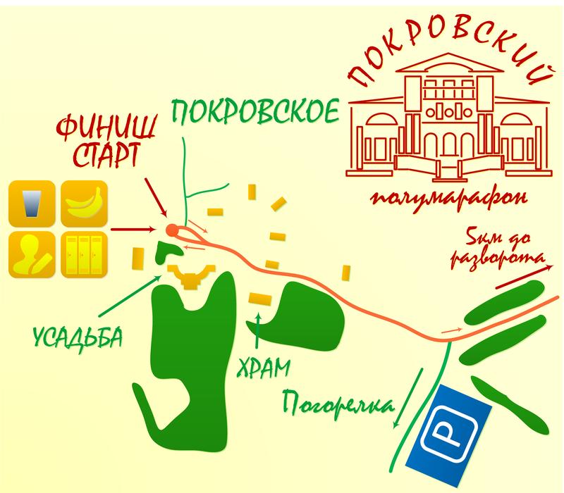 схема стартового городка Покровский 2017.png