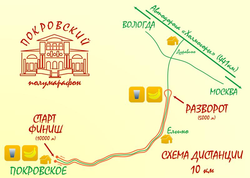 схема трассы Покровский 2019 10км.png