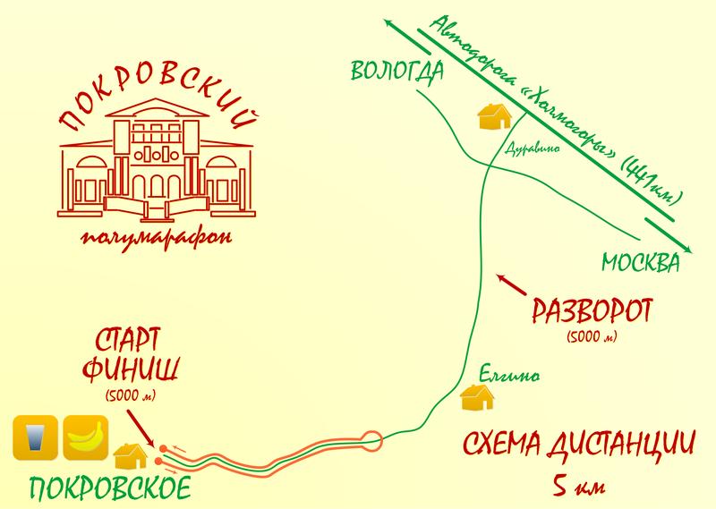 схема трассы Покровский 2019 5км.png